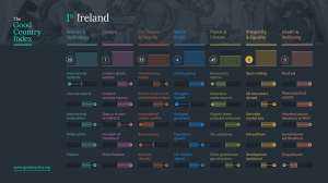 good_country_index